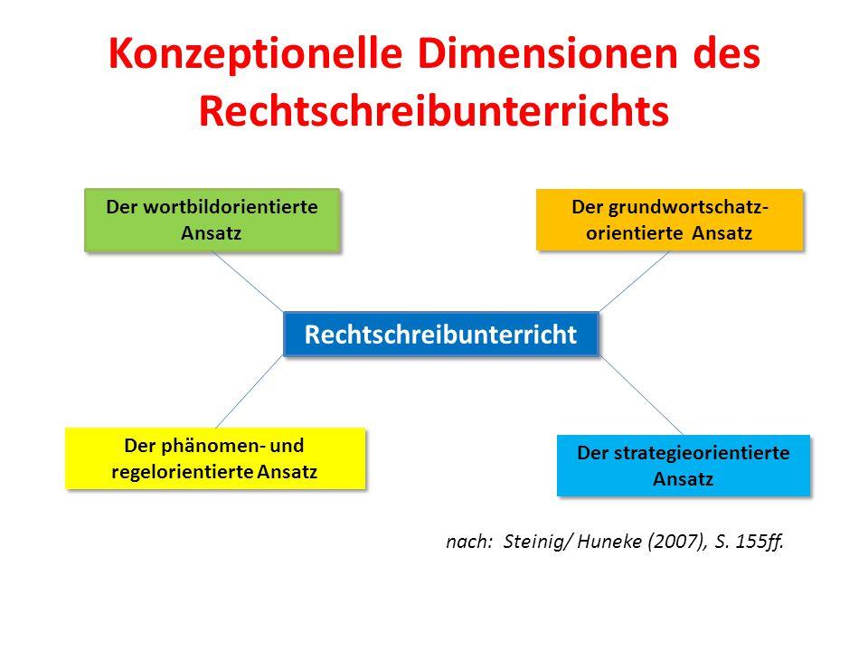 Konzeptionelle Dimensionen des Rechtschreibunterrichts Rechtschreibunterricht Der wortbildorientierte Ansatz Der grundwortschatz- orientierte Ansatz D