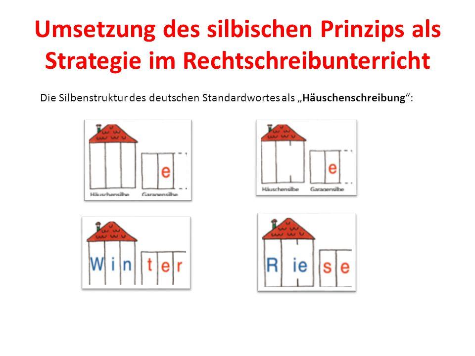 """Umsetzung des silbischen Prinzips als Strategie im Rechtschreibunterricht Die Silbenstruktur des deutschen Standardwortes als """"Häuschenschreibung"""":"""