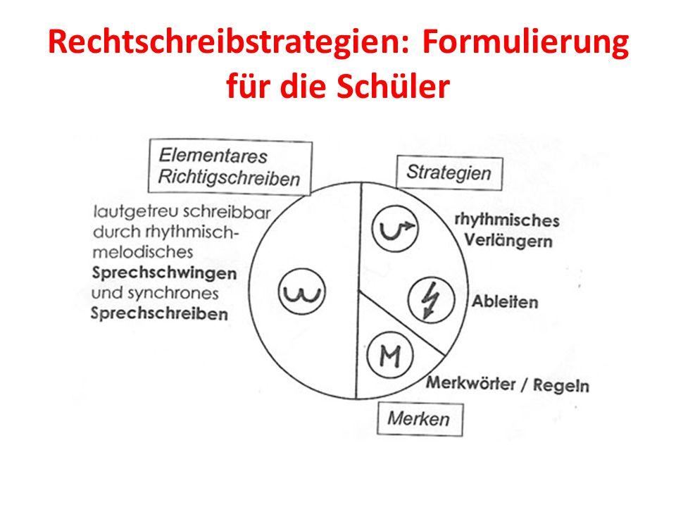Rechtschreibstrategien: Formulierung für die Schüler