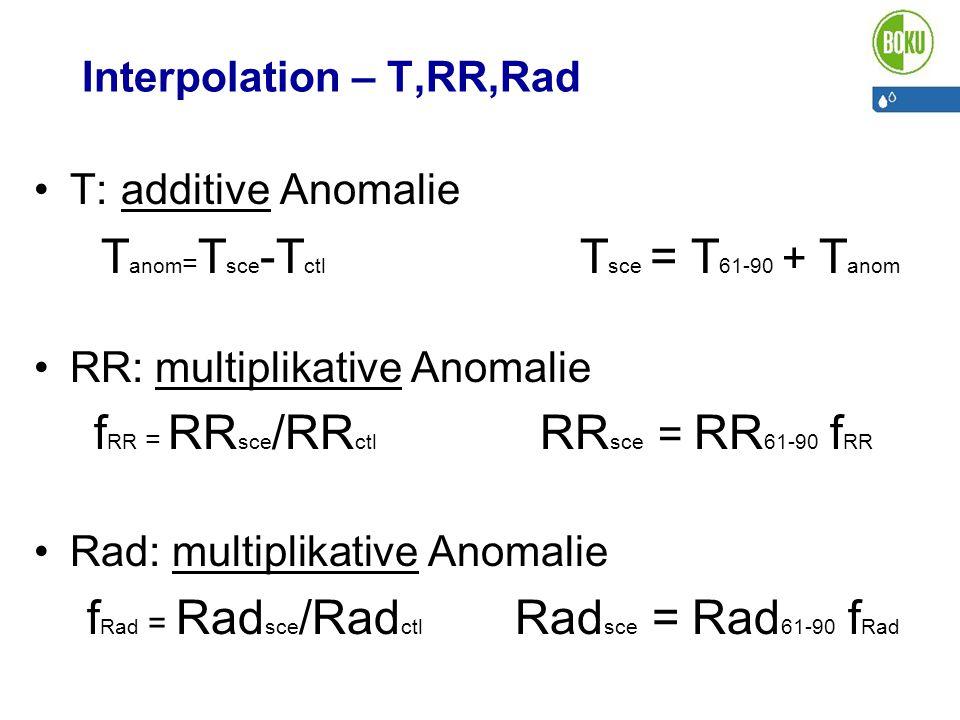 Interpolation – T,RR,Rad T: additive Anomalie T anom = T sce -T ctl T sce = T 61-90 + T anom RR: multiplikative Anomalie f RR = RR sce /RR ctl RR sce