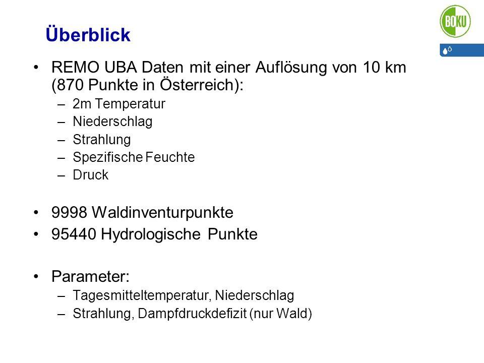 Überblick REMO UBA Daten mit einer Auflösung von 10 km (870 Punkte in Österreich): –2m Temperatur –Niederschlag –Strahlung –Spezifische Feuchte –Druck