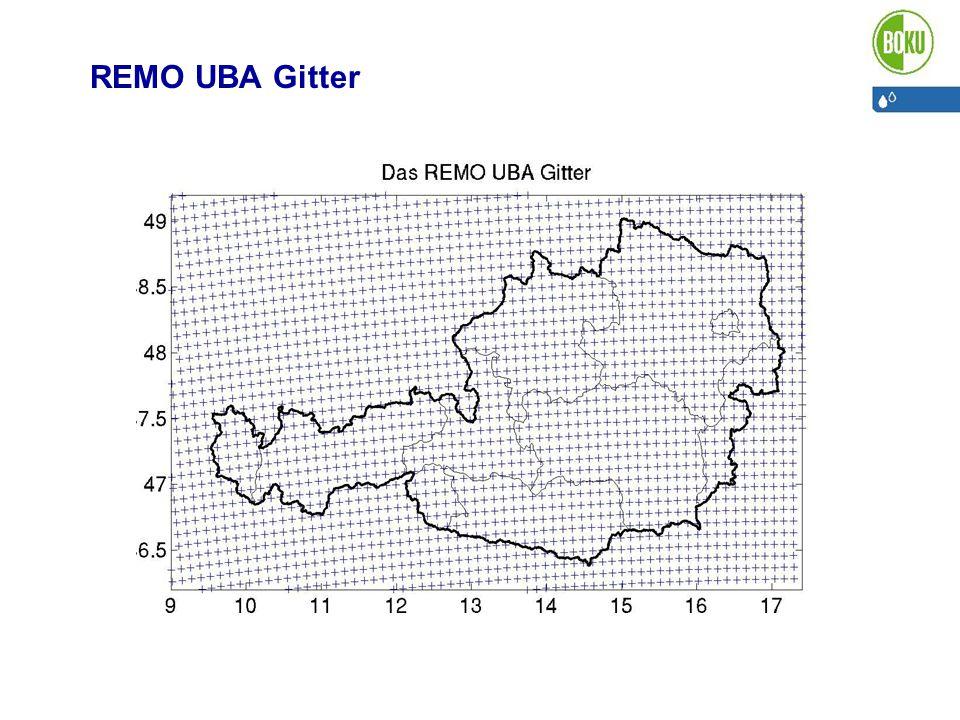 Daten - Datenverarbeitung Modell: REMO-UBA (GCM: ECHAM5) Szenarien: A1B, A2, B1 CTL: 1961-1990, SCE: 2001-2100 Glätten durch Mittelung von jeweils 9 Feldern Erstellung von Anomalien: Sce-Ctl Annahme: Anomalien sind nicht von der Höhe abhängig Die Höhe der Gitterpunkte von REMO UBA und dem Interpolationsgitterpunkt kann unterschiedlich sein Interpolation der Anomalien mit einer auf Dreiecken basierenden linearen Methode