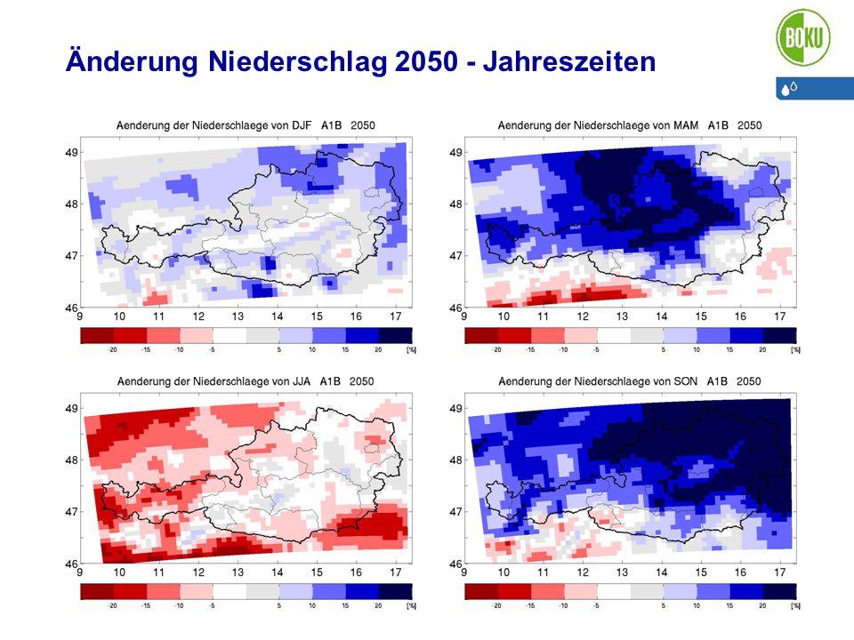 Kühlgradtage (Kgt) Heizgradtage (Hgt) Definitionen: –Kgt: Summe(t-18.3) für t>18.3°C –Hgt: Summe(20-t) für t<12 °C –Tsum: Summe(t) für t>30°C Tmit ist die mittlere Tagesmitteltemperatur über 1948-2005 Gesucht: Zusammenhang von Tmit mit den anderen Parametern