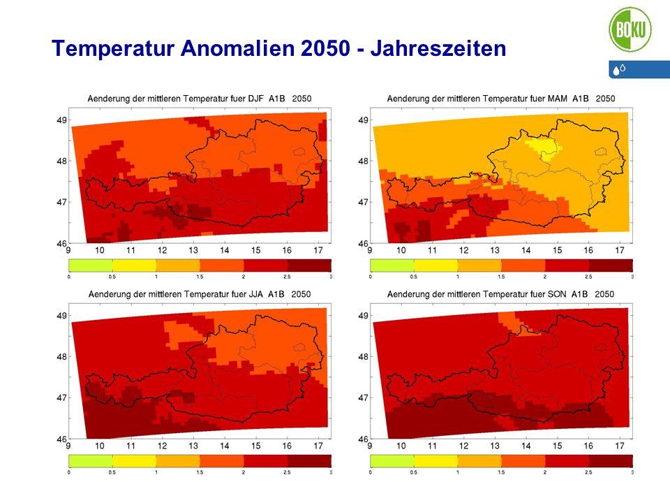 Temperatur Anomalien 2050 - Jahreszeiten