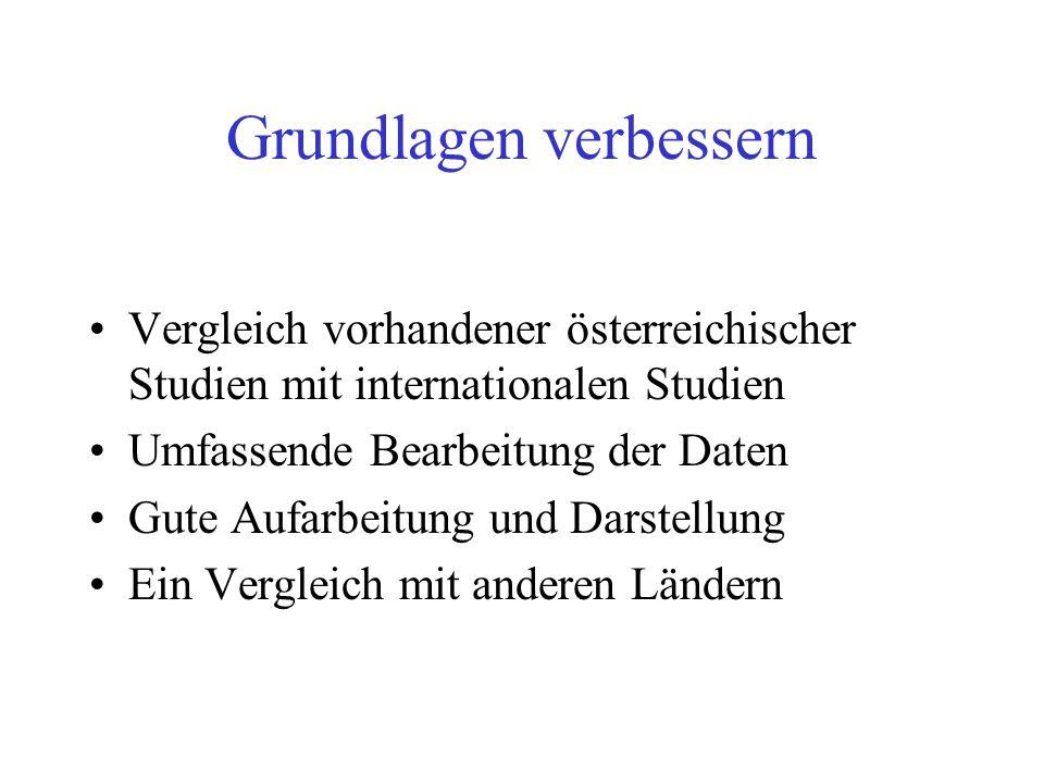 Grundlagen verbessern Vergleich vorhandener österreichischer Studien mit internationalen Studien Umfassende Bearbeitung der Daten Gute Aufarbeitung un