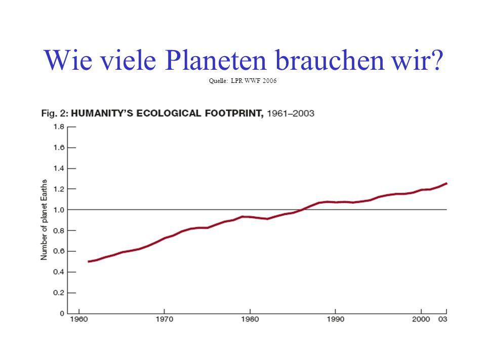 Wie viele Planeten brauchen wir? Quelle: LPR WWF 2006