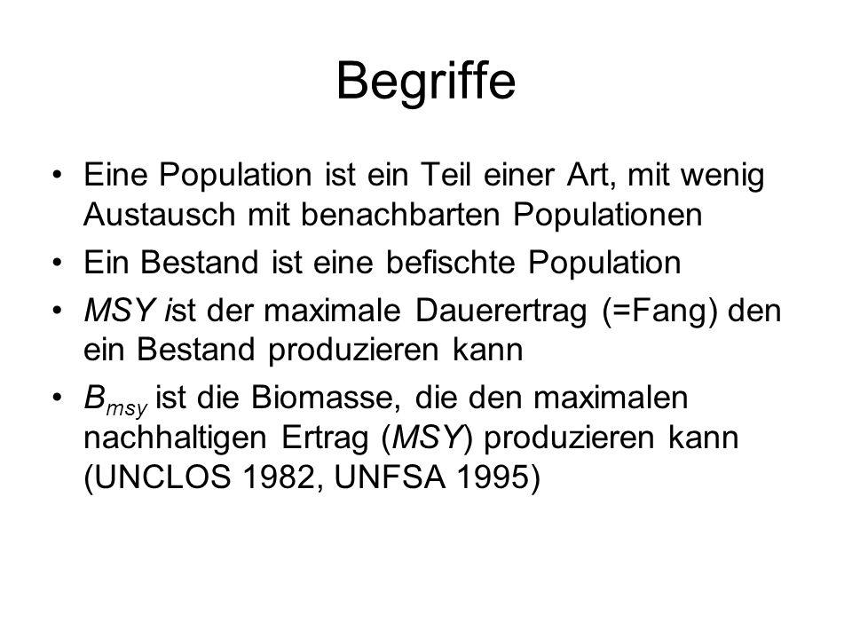 Begriffe Eine Population ist ein Teil einer Art, mit wenig Austausch mit benachbarten Populationen Ein Bestand ist eine befischte Population MSY ist der maximale Dauerertrag (=Fang) den ein Bestand produzieren kann B msy ist die Biomasse, die den maximalen nachhaltigen Ertrag (MSY) produzieren kann (UNCLOS 1982, UNFSA 1995)
