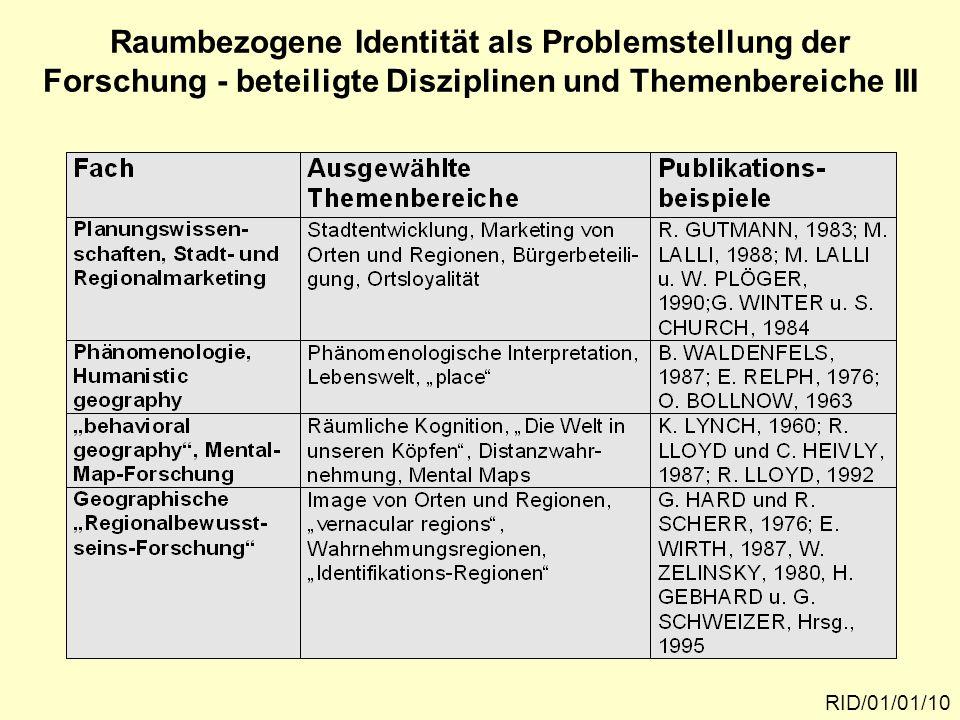 RID/01/01/10 Raumbezogene Identität als Problemstellung der Forschung - beteiligte Disziplinen und Themenbereiche III