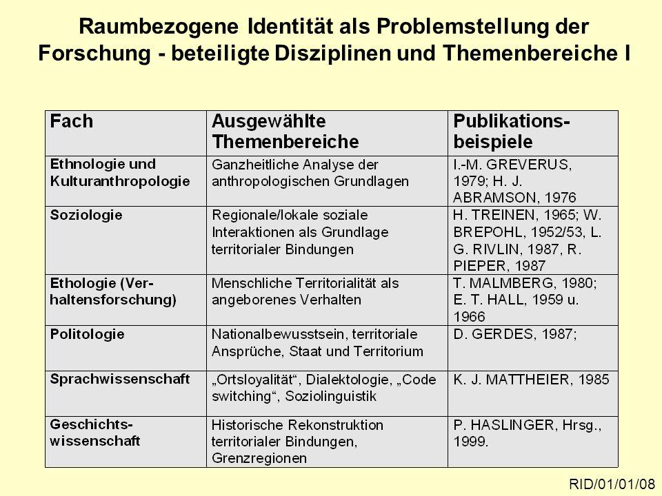 RID/01/01/08 Raumbezogene Identität als Problemstellung der Forschung - beteiligte Disziplinen und Themenbereiche I