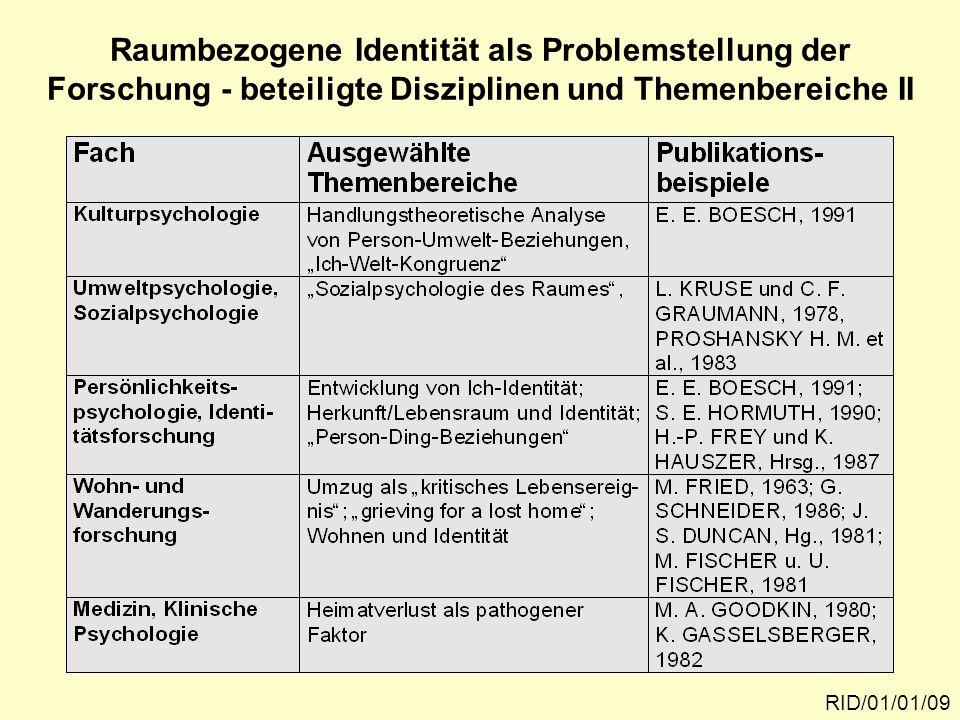 RID/01/01/09 Raumbezogene Identität als Problemstellung der Forschung - beteiligte Disziplinen und Themenbereiche II
