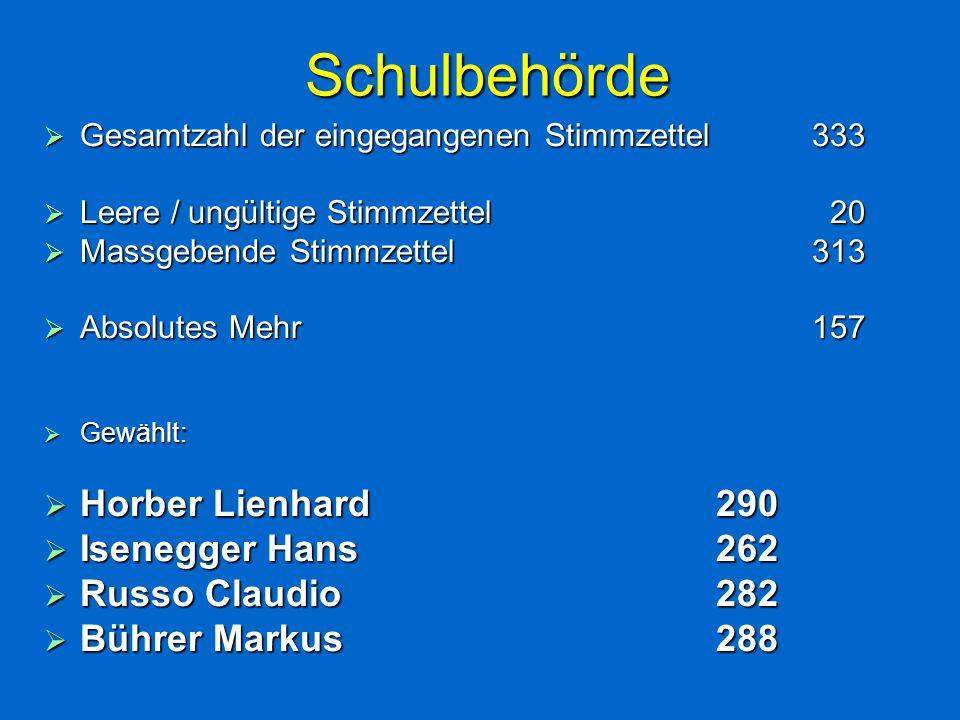 Schulbehörde  Gesamtzahl der eingegangenen Stimmzettel333  Leere / ungültige Stimmzettel 20  Massgebende Stimmzettel313  Absolutes Mehr157  Gewählt:  Horber Lienhard290  Isenegger Hans262  Russo Claudio 282  Bührer Markus288