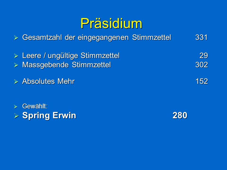 Präsidium  Gesamtzahl der eingegangenen Stimmzettel331  Leere / ungültige Stimmzettel 29  Massgebende Stimmzettel302  Absolutes Mehr152  Gewählt:  Spring Erwin280