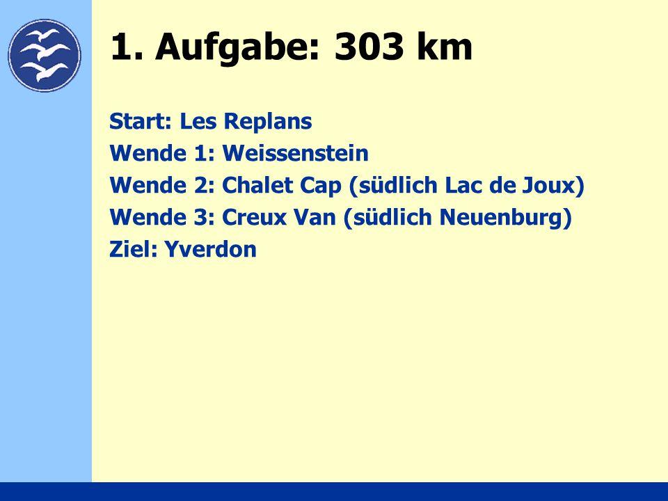 1. Aufgabe: 303 km Start: Les Replans Wende 1: Weissenstein Wende 2: Chalet Cap (südlich Lac de Joux) Wende 3: Creux Van (südlich Neuenburg) Ziel: Yve