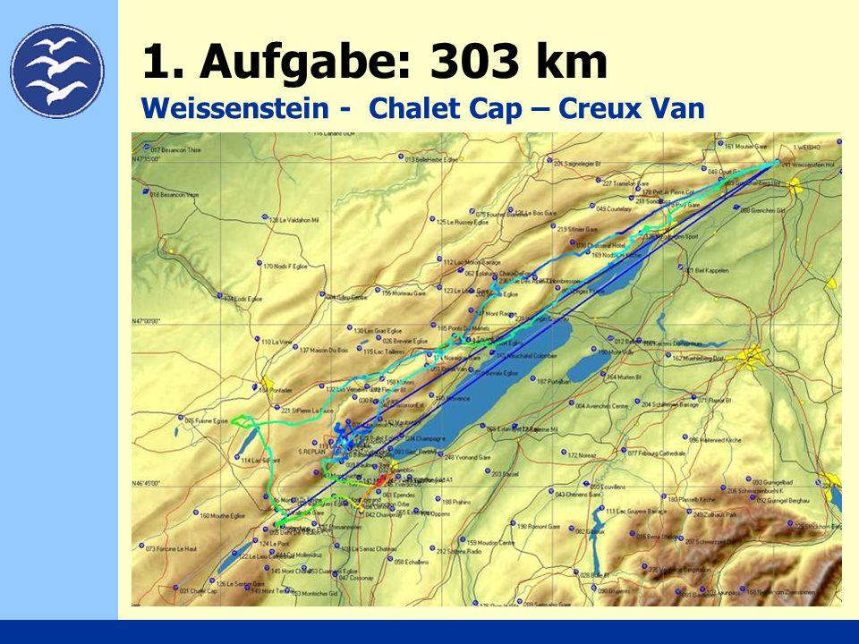 2. Aufgabe: AAT 83/314 km Pertuis Pierre - Vounetse – Pomy – Yverdon