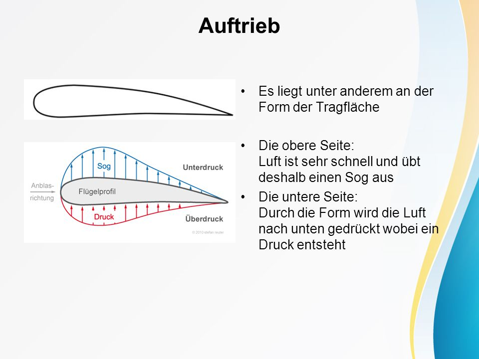 Auftrieb Es liegt unter anderem an der Form der Tragfläche Die obere Seite: Luft ist sehr schnell und übt deshalb einen Sog aus Die untere Seite: Durc