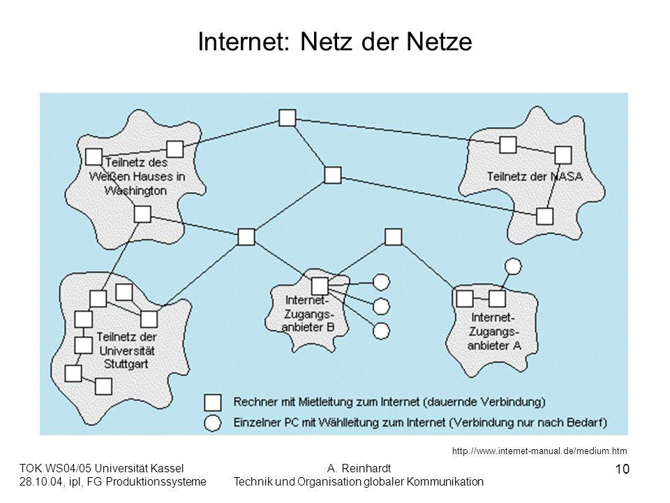 TOK WS04/05 Universität Kassel 28.10.04, ipl, FG Produktionssysteme A. Reinhardt Technik und Organisation globaler Kommunikation 10 Internet: Netz der