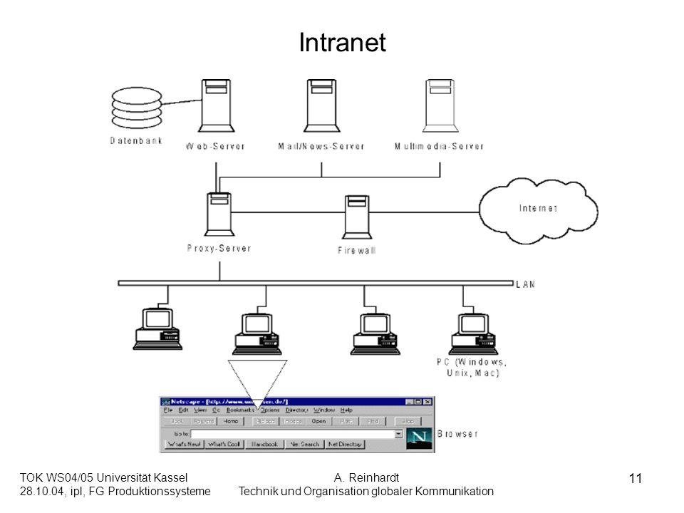 TOK WS04/05 Universität Kassel 28.10.04, ipl, FG Produktionssysteme A. Reinhardt Technik und Organisation globaler Kommunikation 11 Intranet