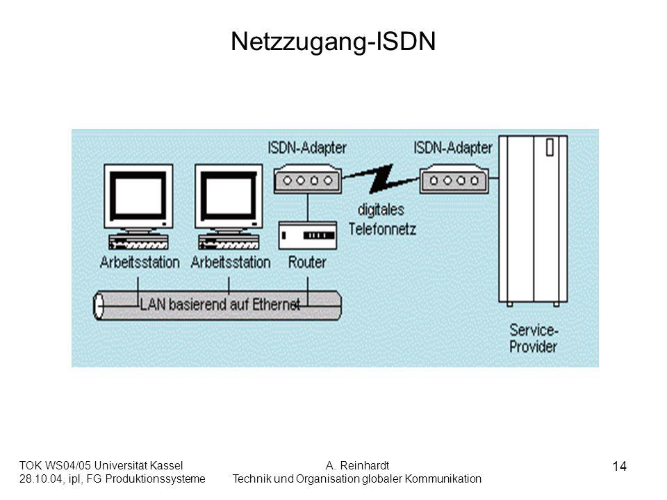 TOK WS04/05 Universität Kassel 28.10.04, ipl, FG Produktionssysteme A. Reinhardt Technik und Organisation globaler Kommunikation 14 Netzzugang-ISDN
