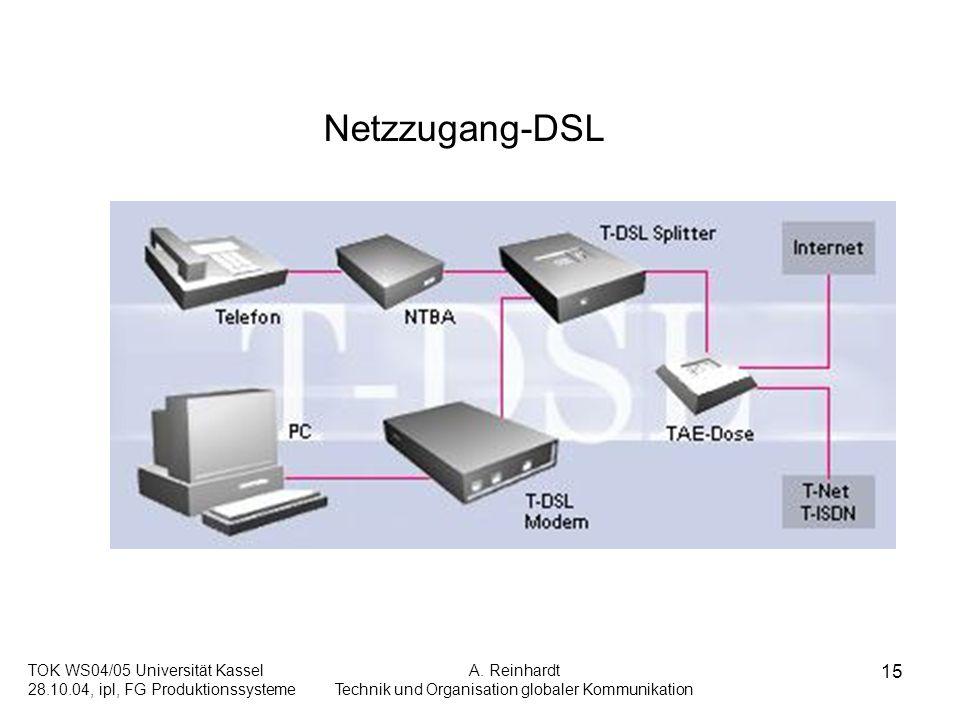TOK WS04/05 Universität Kassel 28.10.04, ipl, FG Produktionssysteme A. Reinhardt Technik und Organisation globaler Kommunikation 15 Netzzugang-DSL