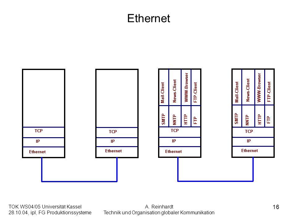 TOK WS04/05 Universität Kassel 28.10.04, ipl, FG Produktionssysteme A. Reinhardt Technik und Organisation globaler Kommunikation 16 Ethernet
