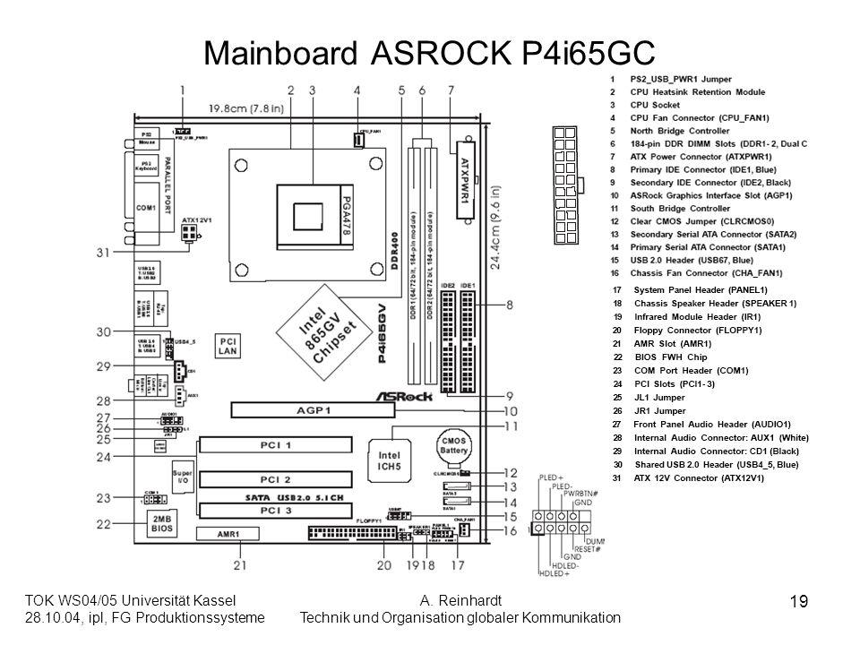 TOK WS04/05 Universität Kassel 28.10.04, ipl, FG Produktionssysteme A. Reinhardt Technik und Organisation globaler Kommunikation 19 Mainboard ASROCK P