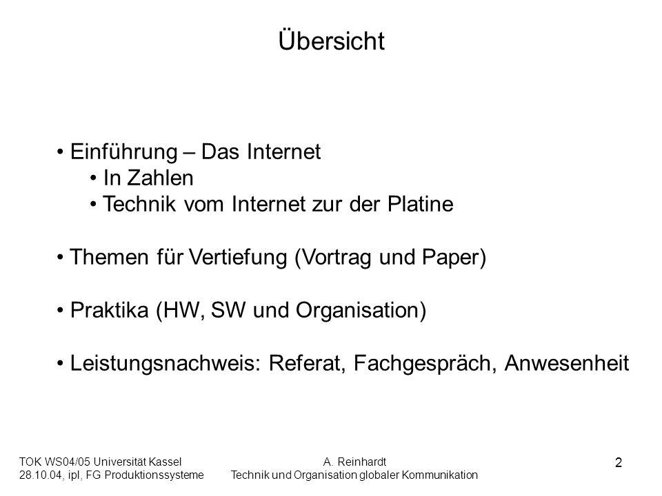 TOK WS04/05 Universität Kassel 28.10.04, ipl, FG Produktionssysteme A. Reinhardt Technik und Organisation globaler Kommunikation 2 Übersicht Einführun