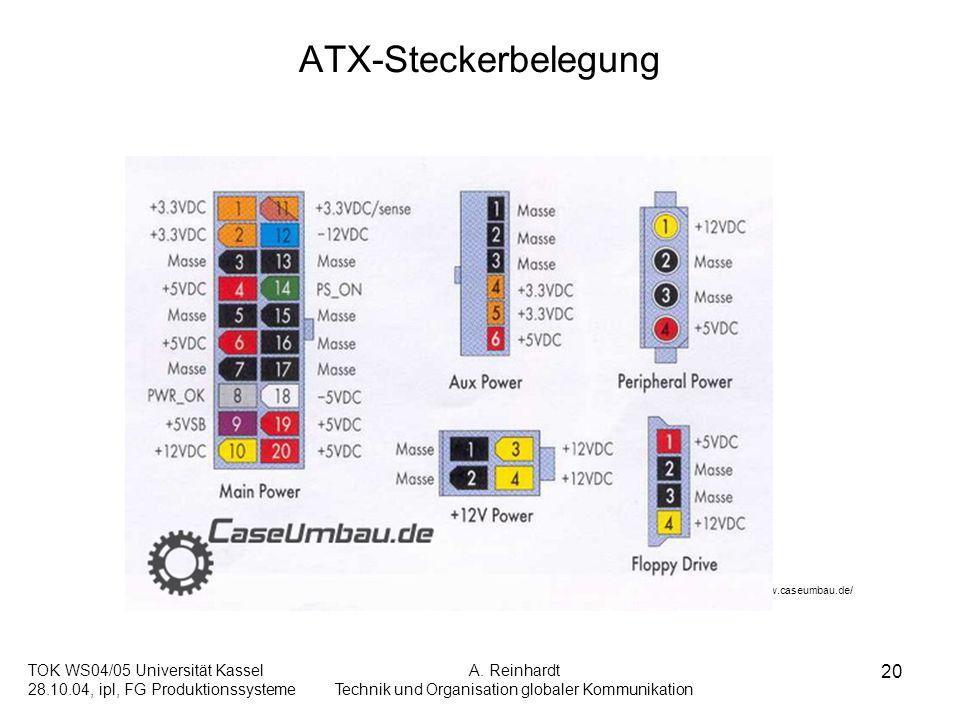 TOK WS04/05 Universität Kassel 28.10.04, ipl, FG Produktionssysteme A. Reinhardt Technik und Organisation globaler Kommunikation 20 ATX-Steckerbelegun
