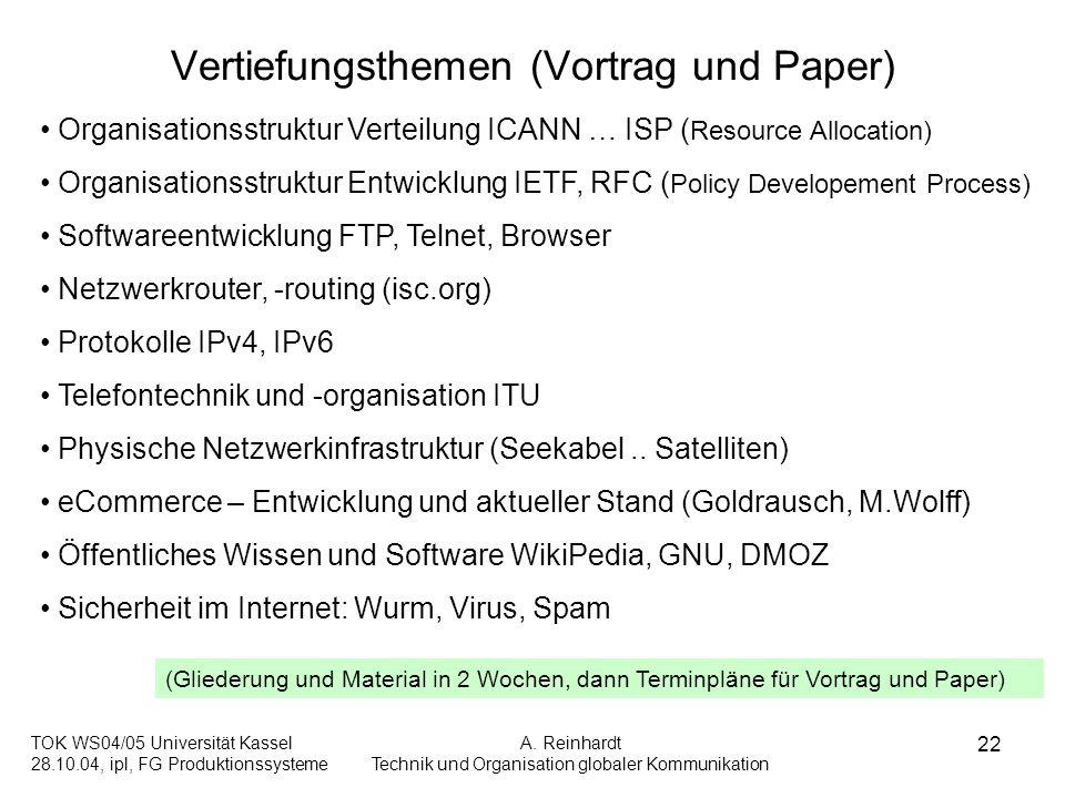 TOK WS04/05 Universität Kassel 28.10.04, ipl, FG Produktionssysteme A. Reinhardt Technik und Organisation globaler Kommunikation 22 Vertiefungsthemen