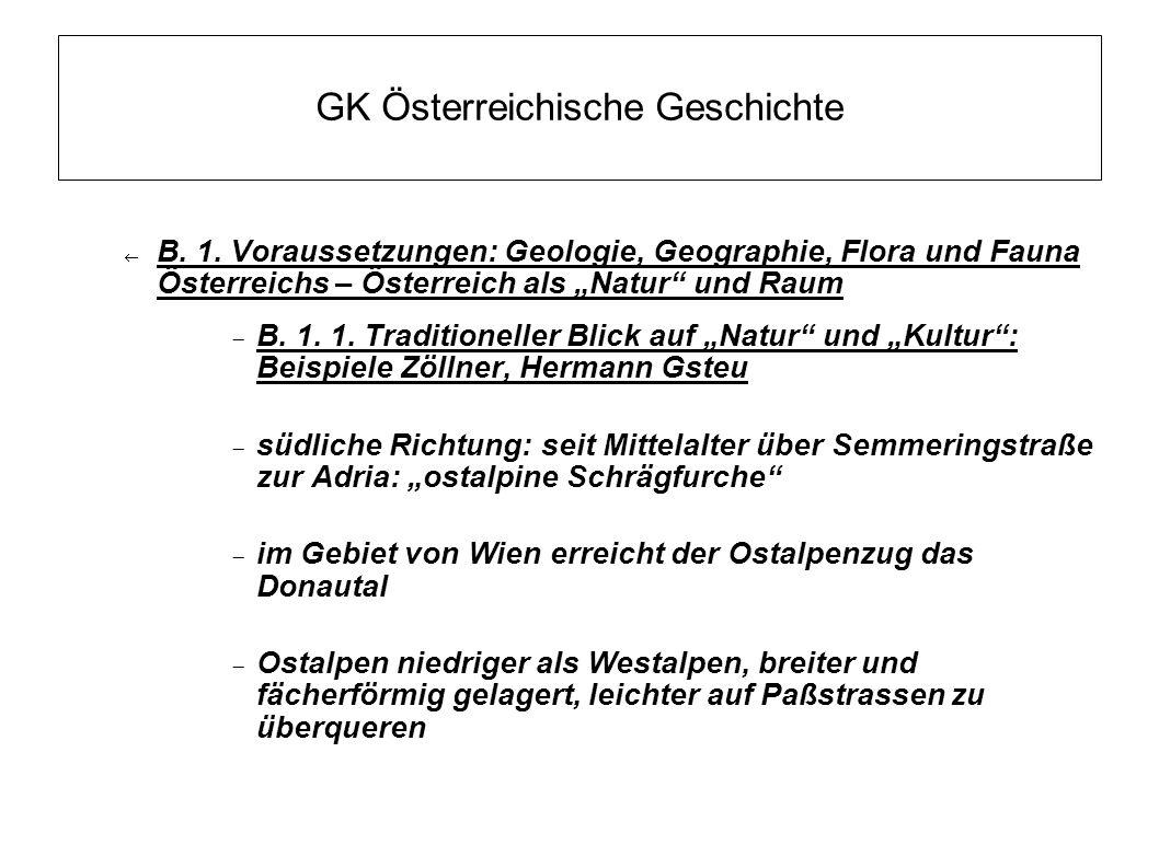 """GK Österreichische Geschichte  B. 1. Voraussetzungen: Geologie, Geographie, Flora und Fauna Österreichs – Österreich als """"Natur"""" und Raum  B. 1. 1."""