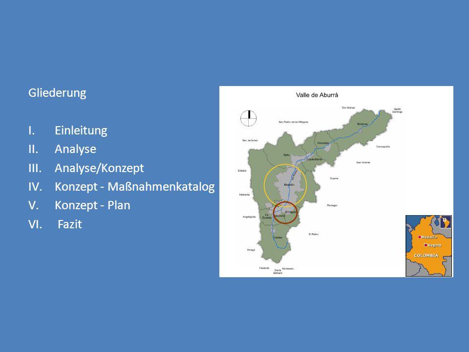 Gliederung I.Einleitung II.Analyse III.Analyse/Konzept IV.Konzept - Maßnahmenkatalog V.Konzept - Plan VI.