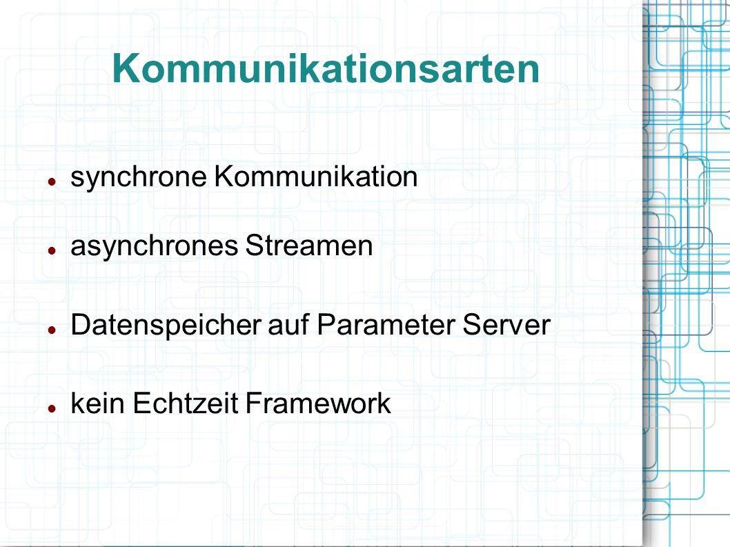 Kommunikationsarten synchrone Kommunikation asynchrones Streamen Datenspeicher auf Parameter Server kein Echtzeit Framework