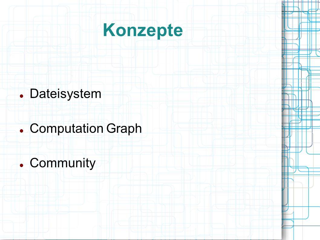 Dateisystem Packages:  Nodes (Laufzeitprozesse)  Bibliotheken  Datensätze  Konfigurationsdateien Manifest (manifest.xml): Metadaten Stacks: Sammlung von Paketen Stack manifest: Metadaten zum Stack Message und service types