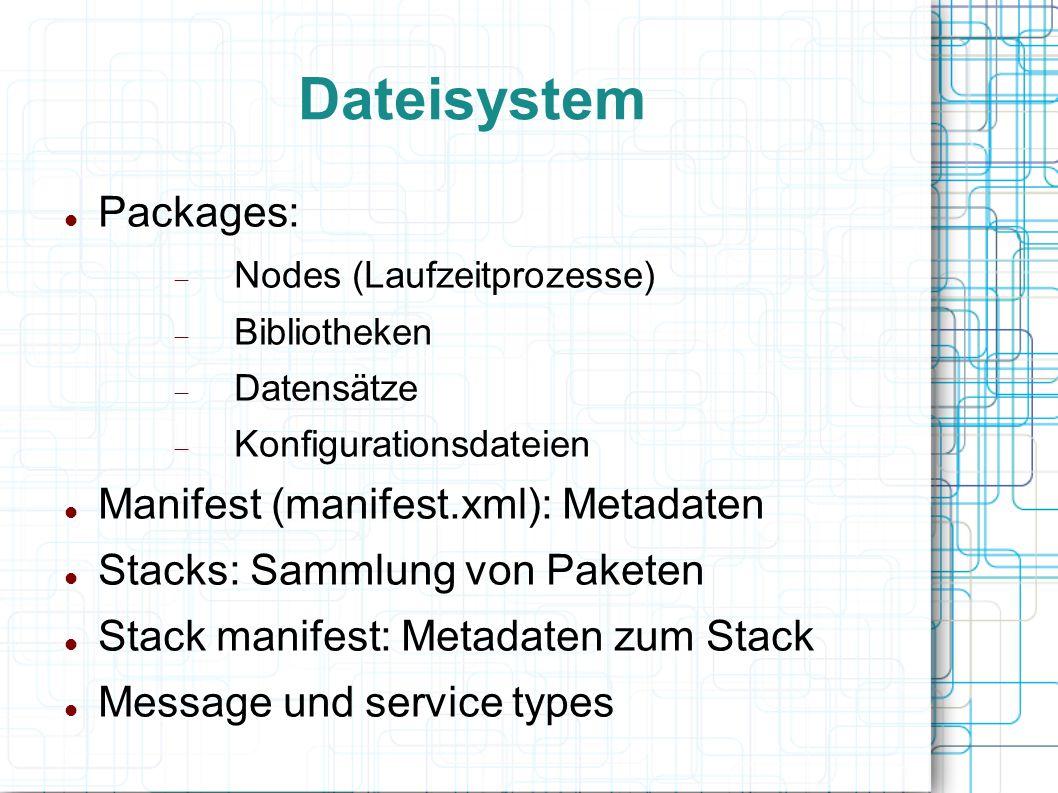 Dateisystem Packages:  Nodes (Laufzeitprozesse)  Bibliotheken  Datensätze  Konfigurationsdateien Manifest (manifest.xml): Metadaten Stacks: Sammlu