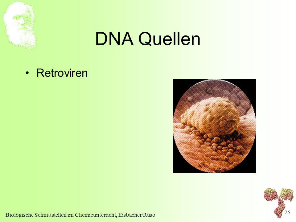 Biologische Schnittstellen im Chemieunterricht, Eisbacher/Ruso 25 DNA Quellen Retroviren