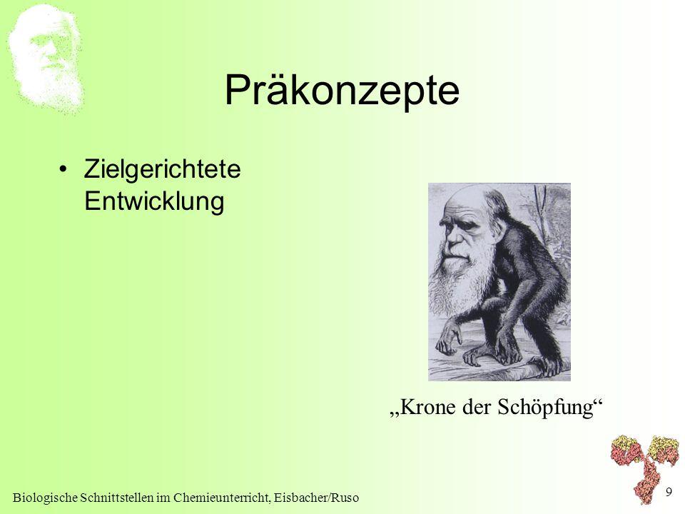 """Biologische Schnittstellen im Chemieunterricht, Eisbacher/Ruso 9 Präkonzepte Zielgerichtete Entwicklung """"Krone der Schöpfung"""""""