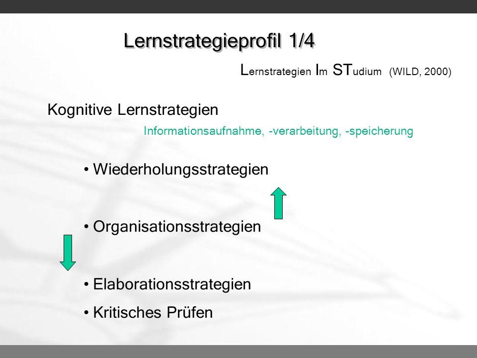 L ernstrategien I m ST udium (WILD, 2000) Kognitive Lernstrategien Informationsaufnahme, -verarbeitung, -speicherung Wiederholungsstrategien Organisationsstrategien Elaborationsstrategien Kritisches Prüfen Lernstrategieprofil 1/4