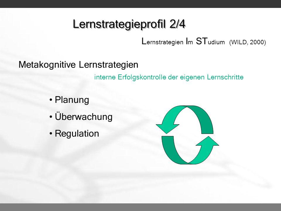 Metakognitive Lernstrategien interne Erfolgskontrolle der eigenen Lernschritte Planung Überwachung Regulation Lernstrategieprofil 2/4 L ernstrategien I m ST udium (WILD, 2000)