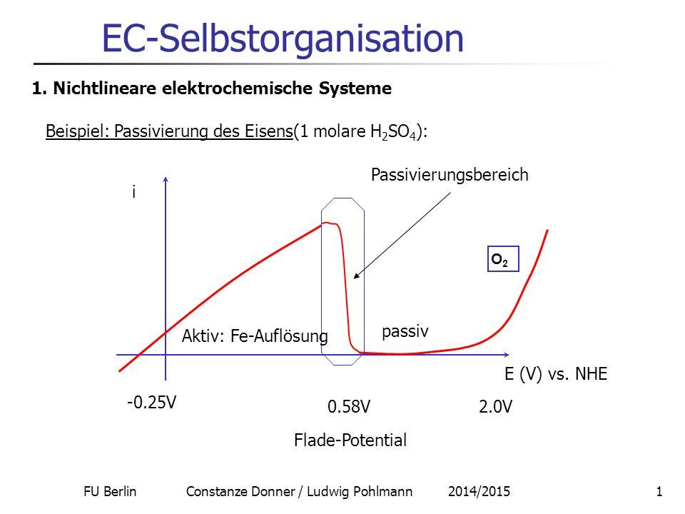 FU Berlin Constanze Donner / Ludwig Pohlmann 2014/20151 EC-Selbstorganisation 1. Nichtlineare elektrochemische Systeme Beispiel: Passivierung des Eise