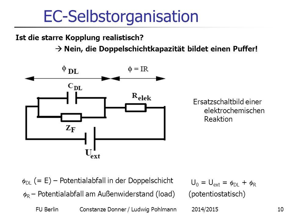 FU Berlin Constanze Donner / Ludwig Pohlmann 2014/201510 EC-Selbstorganisation Ist die starre Kopplung realistisch? Ersatzschaltbild einer elektrochem