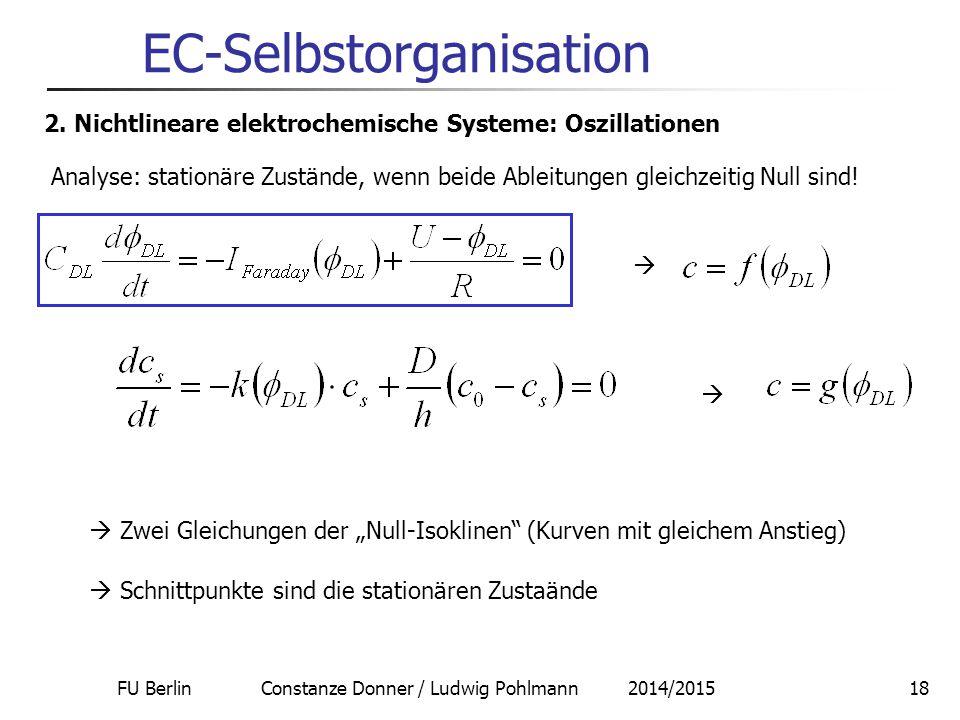 FU Berlin Constanze Donner / Ludwig Pohlmann 2014/201518 EC-Selbstorganisation 2. Nichtlineare elektrochemische Systeme: Oszillationen Analyse: statio