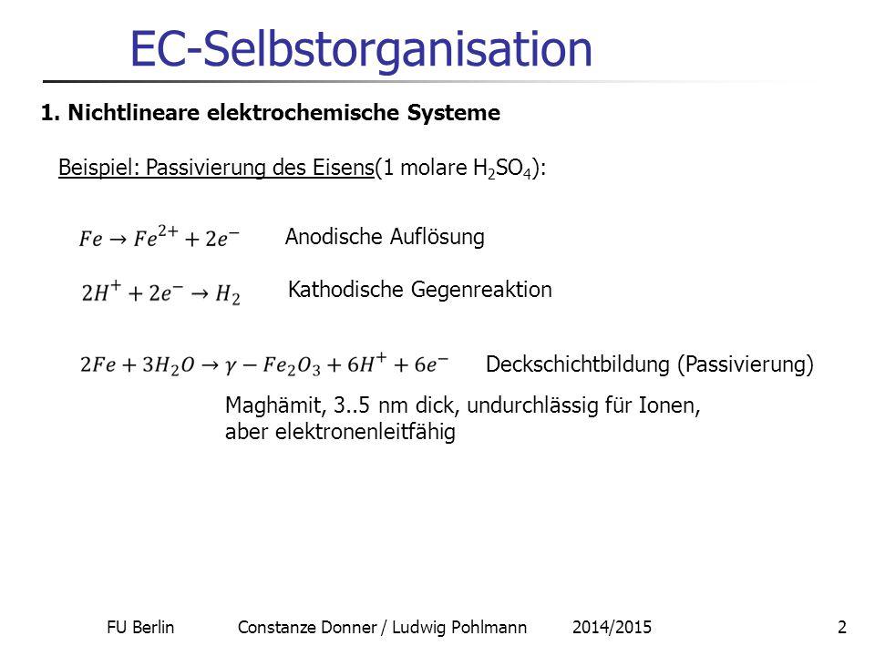 FU Berlin Constanze Donner / Ludwig Pohlmann 2014/20152 EC-Selbstorganisation 1. Nichtlineare elektrochemische Systeme Beispiel: Passivierung des Eise