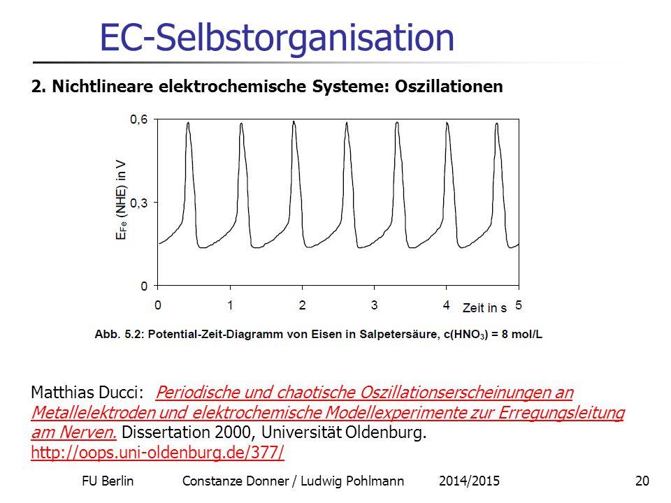 FU Berlin Constanze Donner / Ludwig Pohlmann 2014/201520 EC-Selbstorganisation 2. Nichtlineare elektrochemische Systeme: Oszillationen Matthias Ducci: