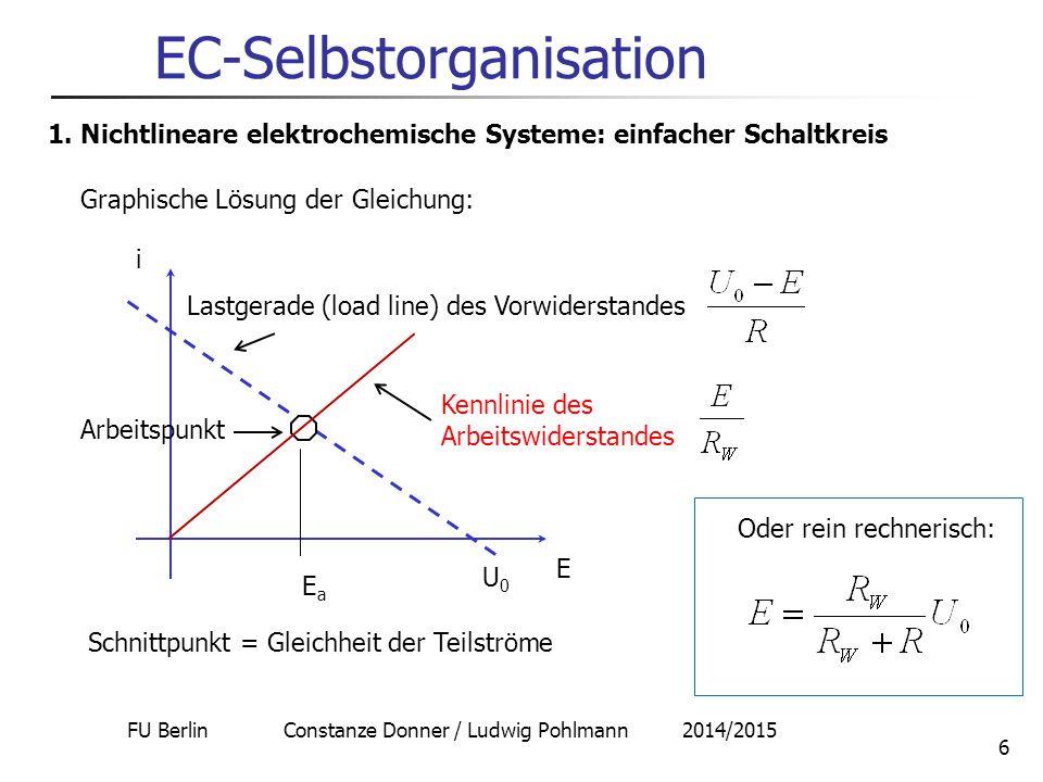 FU Berlin Constanze Donner / Ludwig Pohlmann 2014/2015 6 EC-Selbstorganisation 1. Nichtlineare elektrochemische Systeme: einfacher Schaltkreis E Lastg
