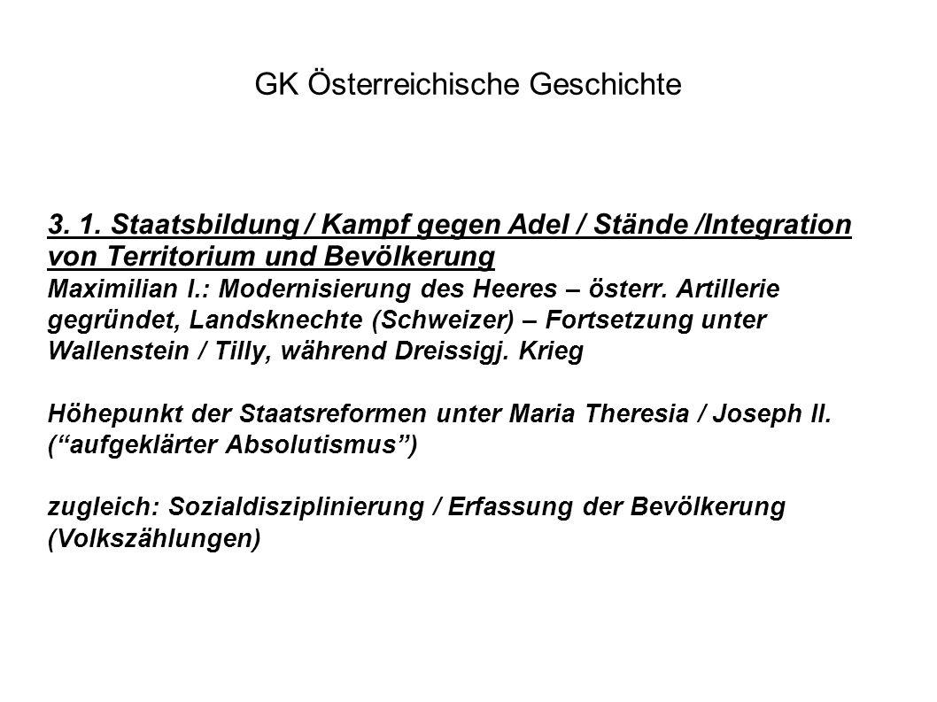 GK Österreichische Geschichte 3. 1. Staatsbildung / Kampf gegen Adel / Stände /Integration von Territorium und Bevölkerung Maximilian I.: Modernisieru