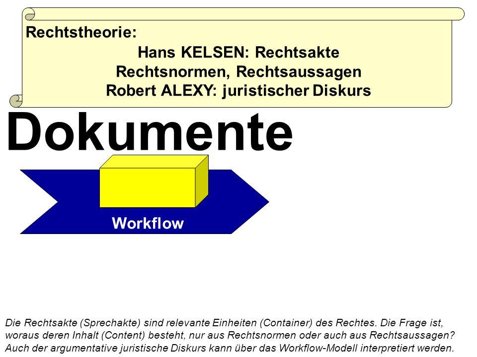 Workflow Rechtstheorie: Dokumente Hans KELSEN: Rechtsakte Rechtsnormen, Rechtsaussagen Robert ALEXY: juristischer Diskurs Die Rechtsakte (Sprechakte) sind relevante Einheiten (Container) des Rechtes.