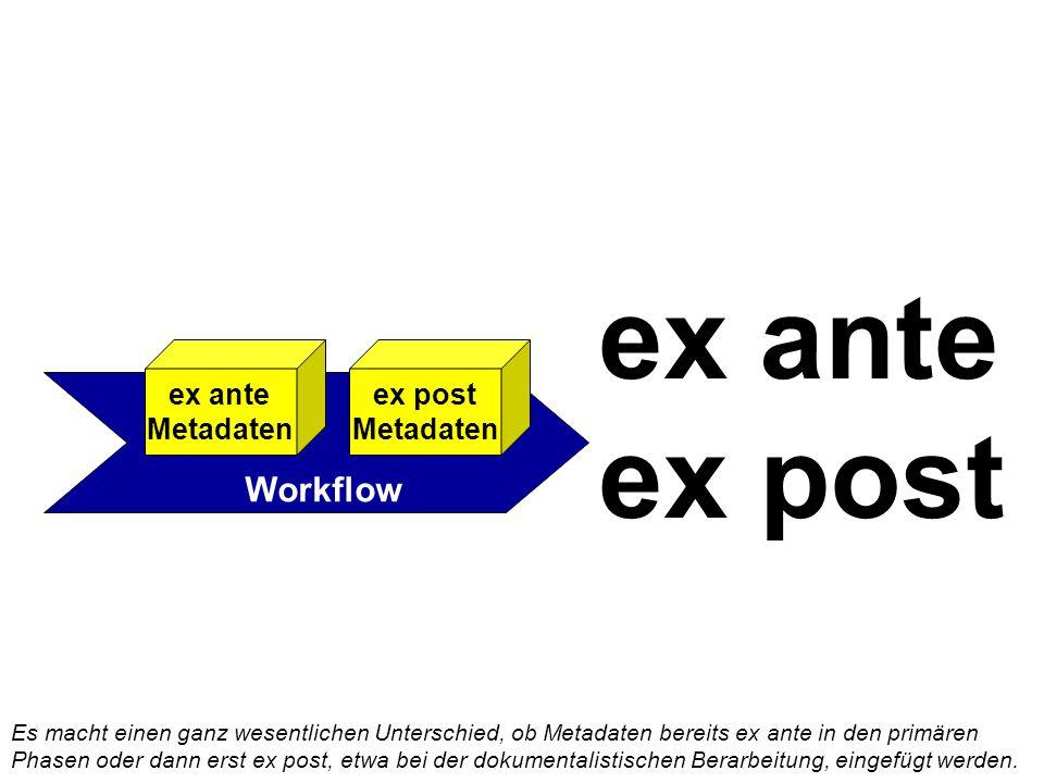 Workflow ex ante Metadaten ex post Metadaten ex ante ex post Es macht einen ganz wesentlichen Unterschied, ob Metadaten bereits ex ante in den primären Phasen oder dann erst ex post, etwa bei der dokumentalistischen Berarbeitung, eingefügt werden.