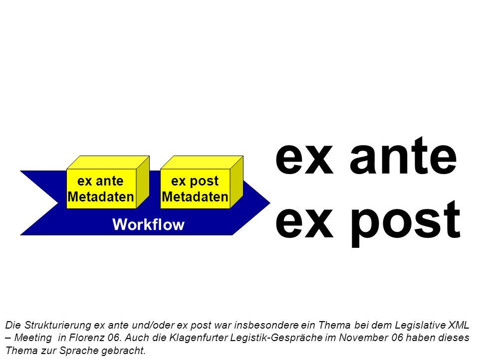 Workflow ex ante Metadaten ex post Metadaten ex ante ex post Die Strukturierung ex ante und/oder ex post war insbesondere ein Thema bei dem Legislative XML – Meeting in Florenz 06.