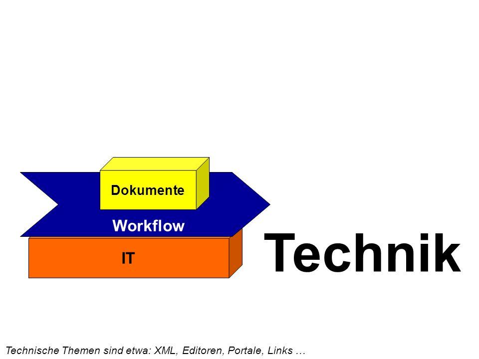 IT Workflow Dokumente Technische Themen sind etwa: XML, Editoren, Portale, Links … Technik