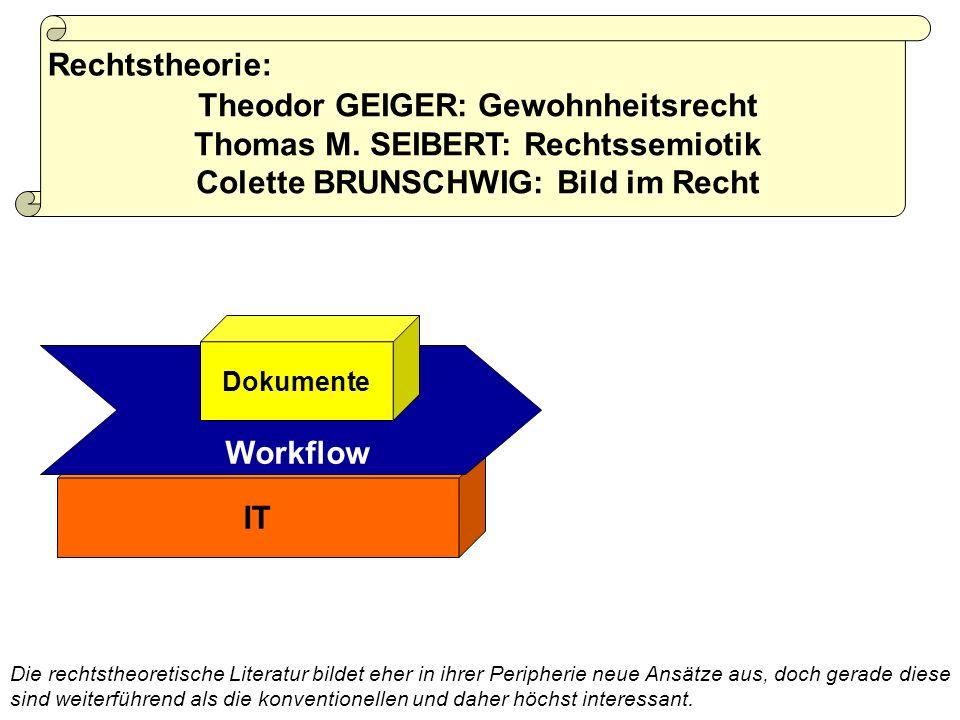IT Workflow Dokumente Rechtstheorie: Theodor GEIGER: Gewohnheitsrecht Thomas M.