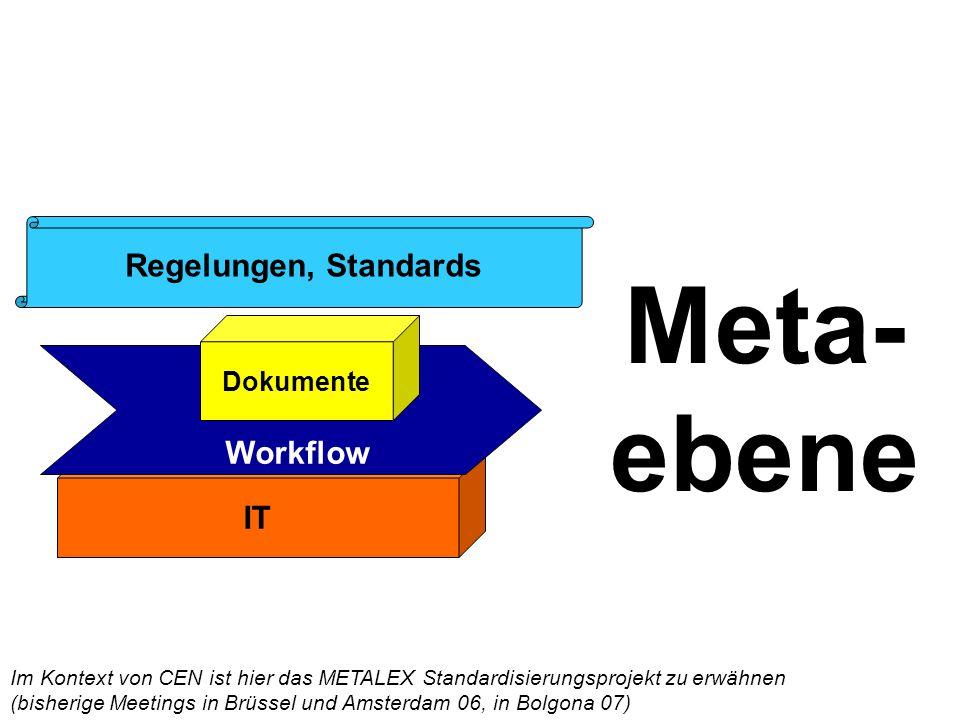 Im Kontext von CEN ist hier das METALEX Standardisierungsprojekt zu erwähnen (bisherige Meetings in Brüssel und Amsterdam 06, in Bolgona 07) IT Workflow Dokumente Regelungen, Standards Meta- ebene